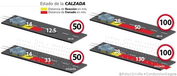 PoluxCriville-Via-Autor-Desconocido-si-llueve-aumenta-distancia-seguridad