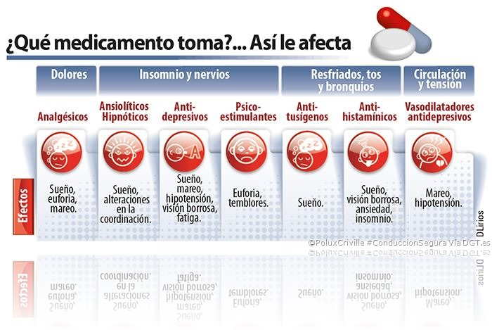 PoluxCriville-Via-DGT.es-Dlirios-medicamentos-salud-conduccion-segura-moto
