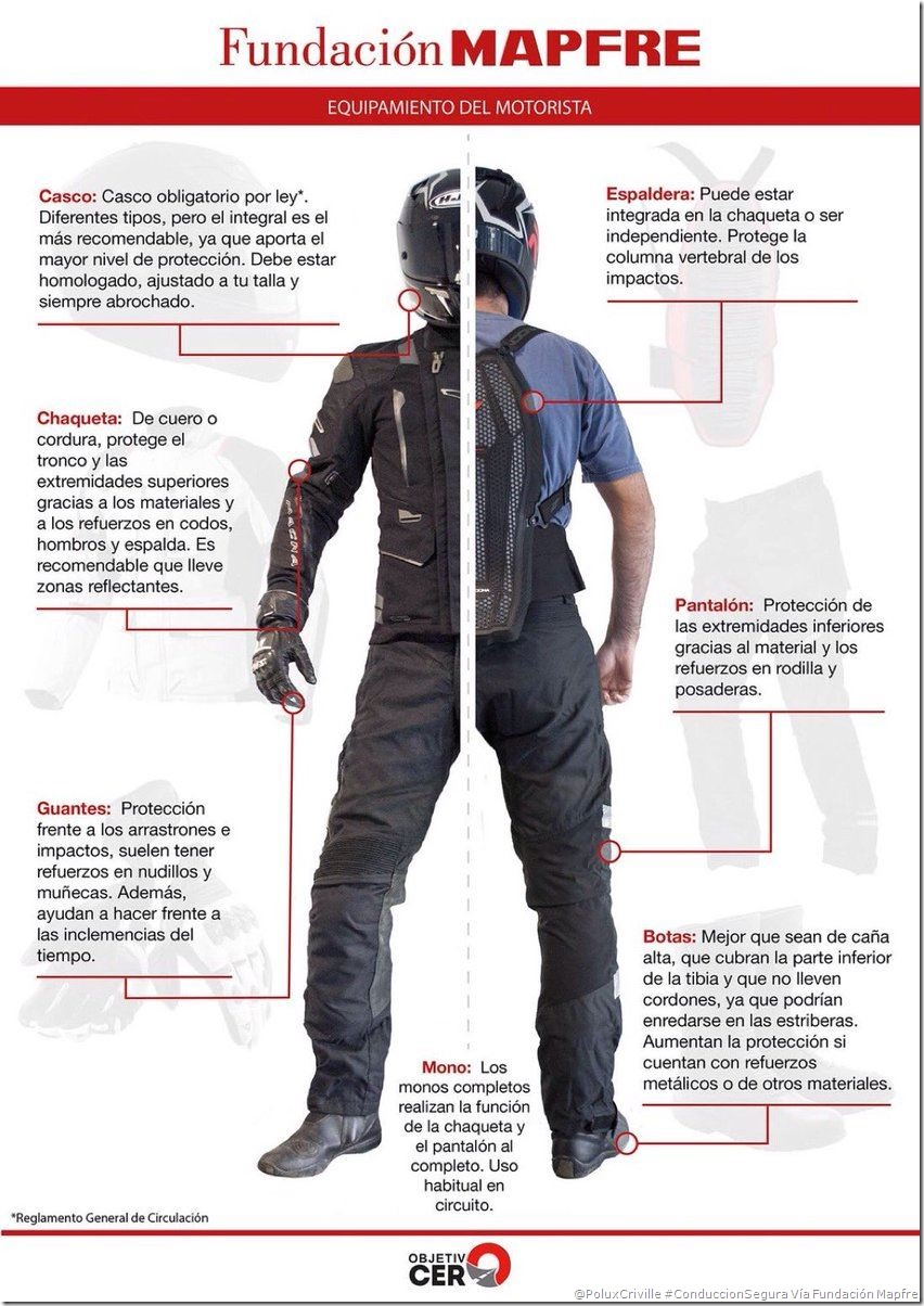 PoluxCriville-Via-Fundacion-Mapfre-conduccion-segura-moto-proteccion-pasiva