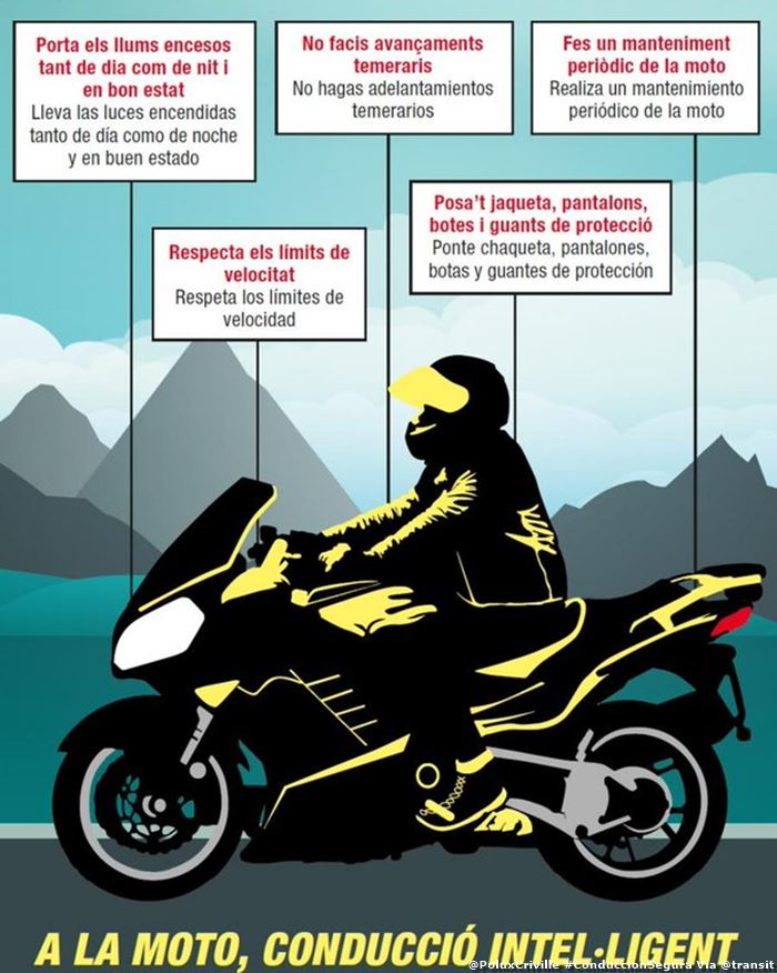 poluxcriville-via-transit-conduccion-inteligente-moto