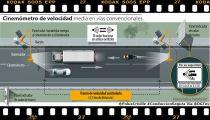 poluxcriville-via-dgtes-cinemometro-velocidad-radar-tramo-conduccion-segura-moto