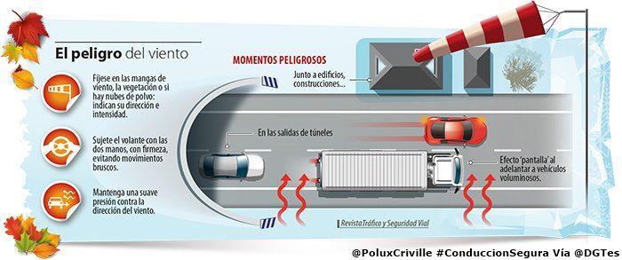 poluxcriville-via-dgtes-viento-mangueras-tuneles-afecto-pantalla-conduccion-segura-moto