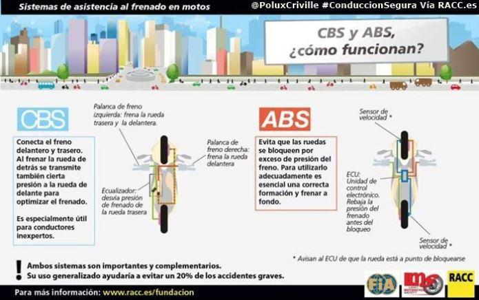 poluxcriville-via-racc-es-frenada-moto-abs-vs-cbs