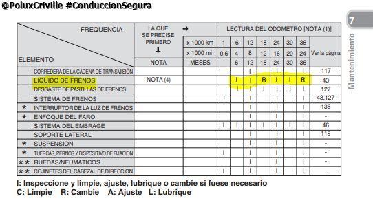 PoluxCriville-Efecto-liquido-frenos-dot4-sobre-pinutra-Honda-Hornet (3)