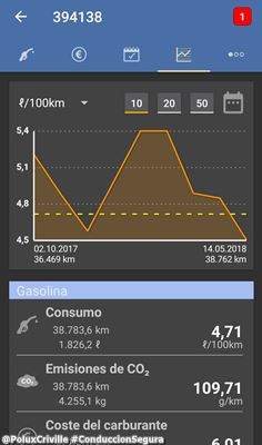 PoluxCriville-SpritMonitor-App-Android-Mantenimiento-moto-conduccion-segura (3)