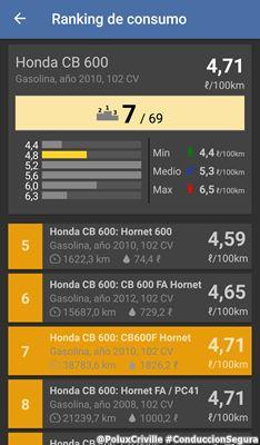 PoluxCriville-SpritMonitor-App-Android-Mantenimiento-moto-conduccion-segura (4)