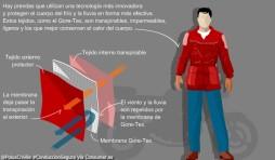 El Gore-Tex es transpirable, impermeable, ligero y los que mejor conservan el calor del cuerpo. Es la solución más efectiva contra el frío y la lluvia.