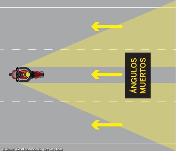 PoluxCiville-Via-Midas-DGT-Pons.puntos-muertos-detras-moto.conduccion.segura
